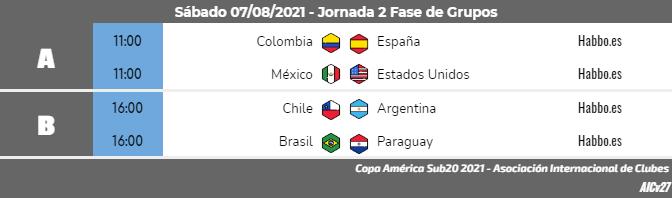 [AICv27] Horarios J3 & Cuartos de Final de Copa América Colombia 2021 // J2 & J3 de Copa América Sub20 Argentina 2021 Copa_a41