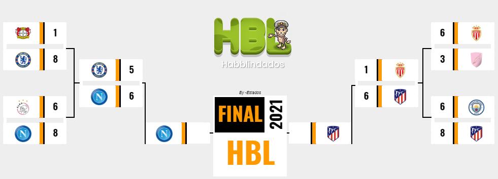 [AICv27] Resumen Semifinales de Copa AIC & Copa HBL Community Copa_c22
