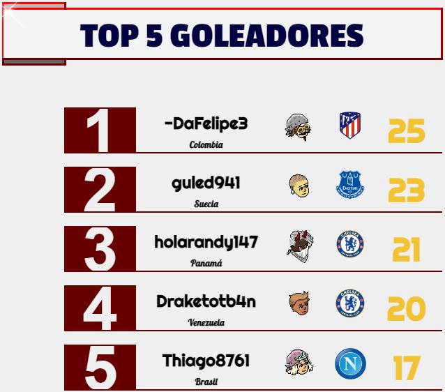Habbo Futbol - Portal Golead32
