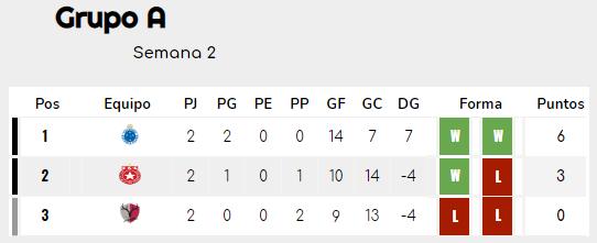 [AICv26] Resumen J3 del Mundial de Clubes 2021 Grupo_16