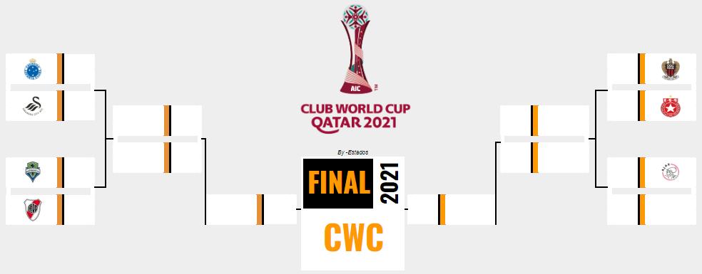 [AICv26] Resumen J3 del Mundial de Clubes 2021 Llaves13