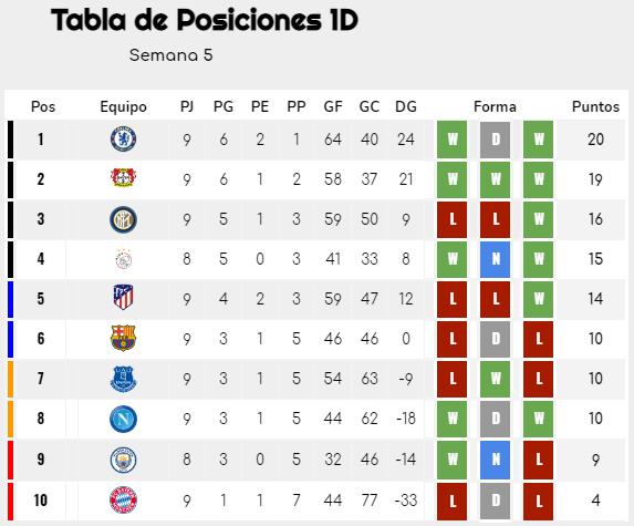 Habbo Futbol - Portal Posici29