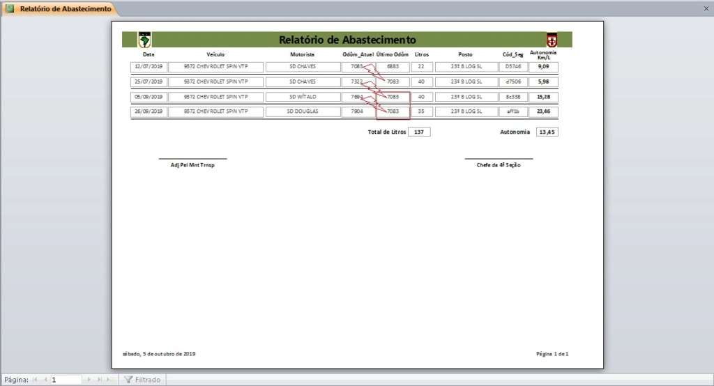 [Resolvido]Registro do último odômetro se repetindo Rel_ab12