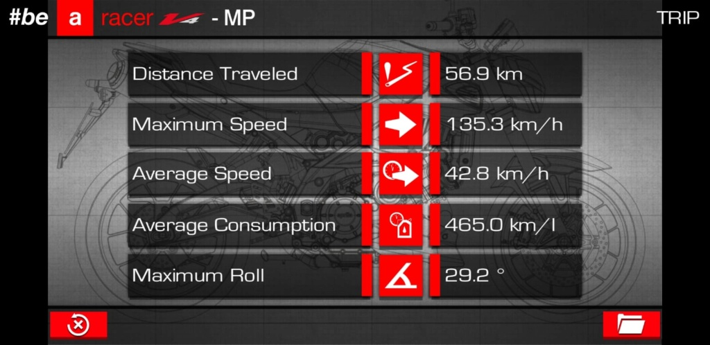 AMP, Plataforma multimedia 900 Amp110
