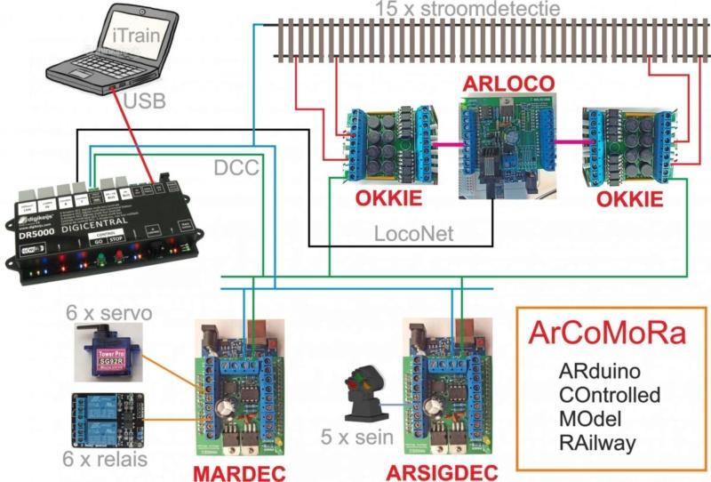 Arduino Arcomo10