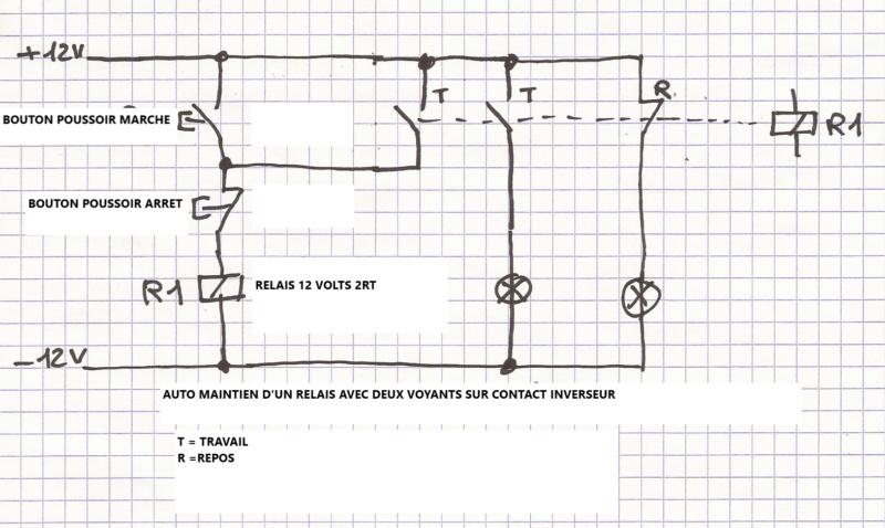 signalisation Auto_m10