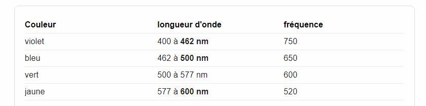 Triple pendule équatorial Longue10