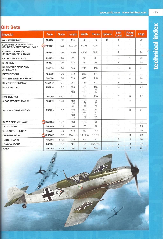 [AIRFIX 2013] Catalogue 2013 Airf1808