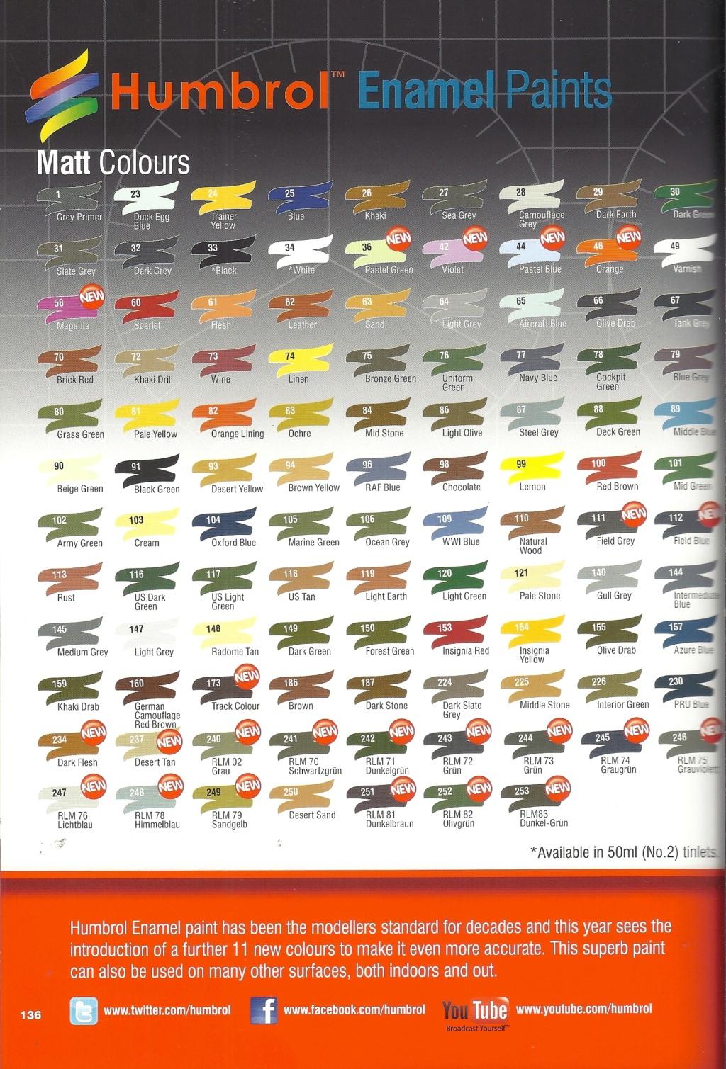 [AIRFIX 2013] Catalogue 2013 Airf1819