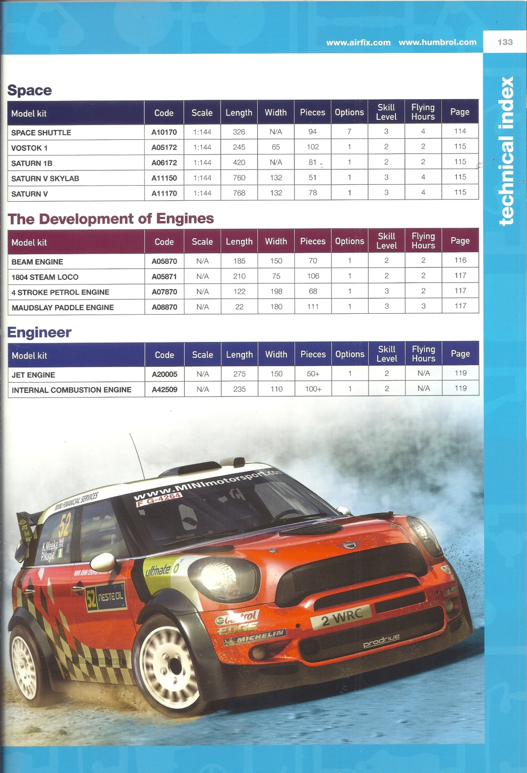 [AIRFIX 2013] Catalogue 2013 Airf1824