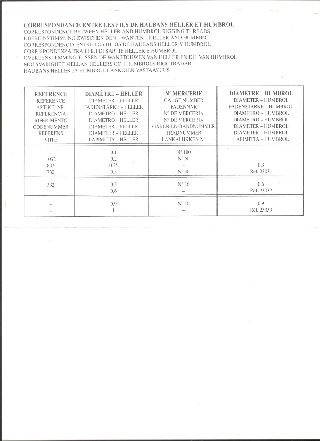 Vaisseau SOLEIL ROYAL 1/100ème Réf 899 Notice Hell1374
