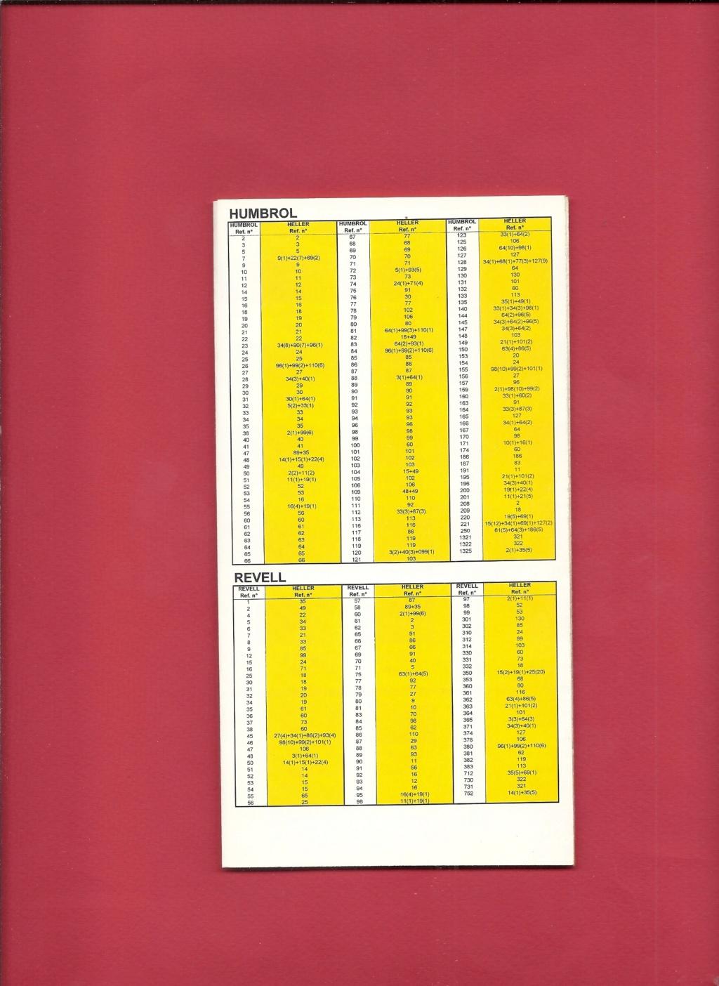 [1998] Dépliant gamme peintures acryliques 1998  Hell3144