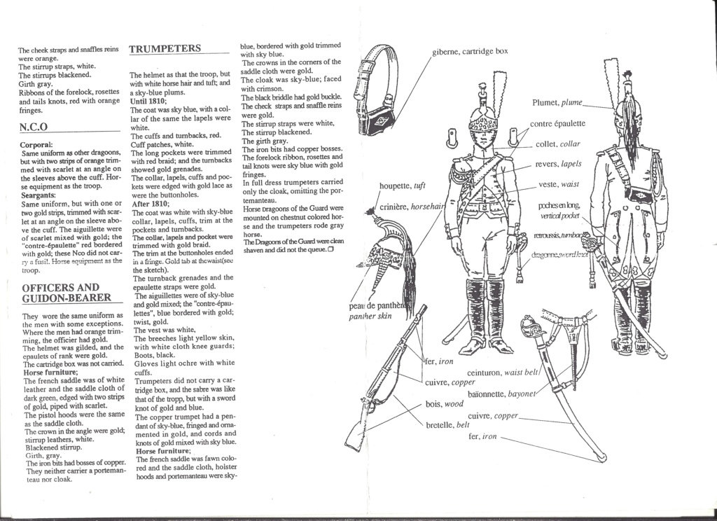 [HISTOREX] Régiment Dragon à cheval de la Garde Impériale 1806 - 1815 1/30ème Réf 30012 Notice Histo124