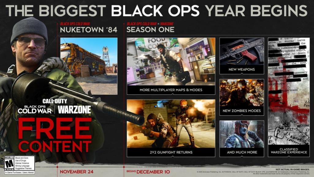 Black Ops Cold War et Warzone reportent leur Season One Cold-w10