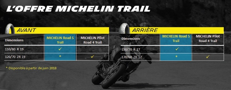 Après le Michelin Pilot Road 4... le Road 5 ! Offre_10