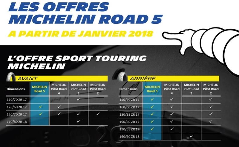 Après le Michelin Pilot Road 4... le Road 5 ! Offre_11