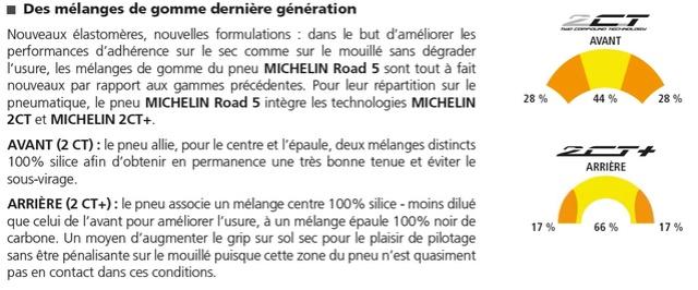 [ESSAI] Compte Rendu de l'Essai du MICHELIN ROAD 5 en Andalousie(ESPAGNE) Road510