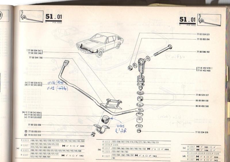 Pieces mechanique avant 17 TS/TL/G Pr100216