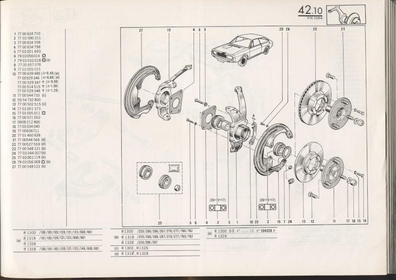 Pieces mechanique avant 17 TS/TL/G Pr106410