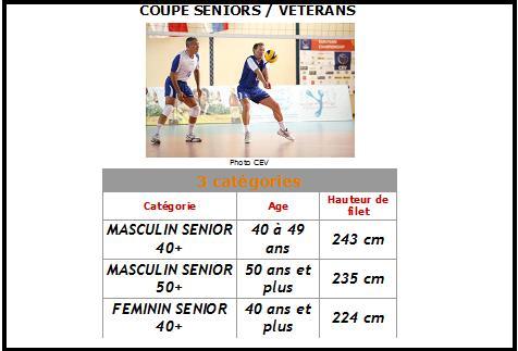COUPE SENIORS /VETERANS Veter11