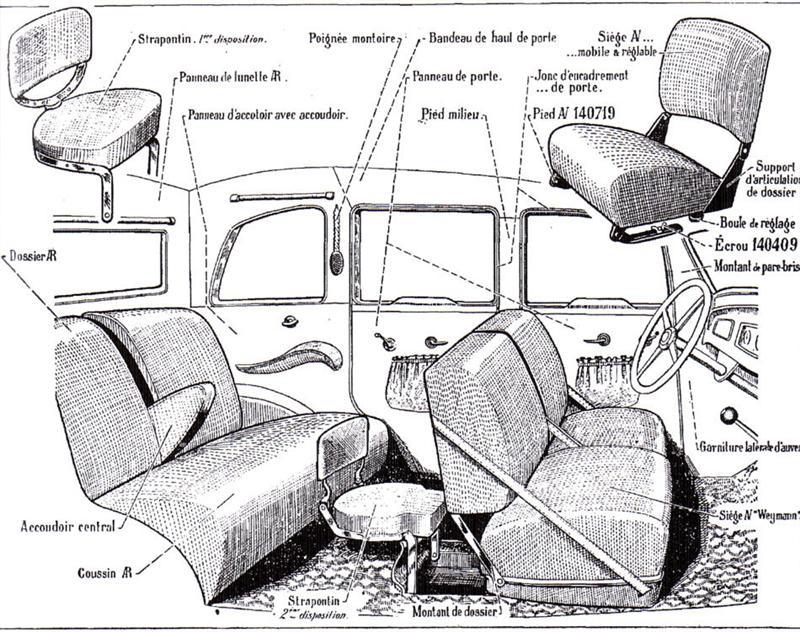 Achat de sièges Weymann Catalo10