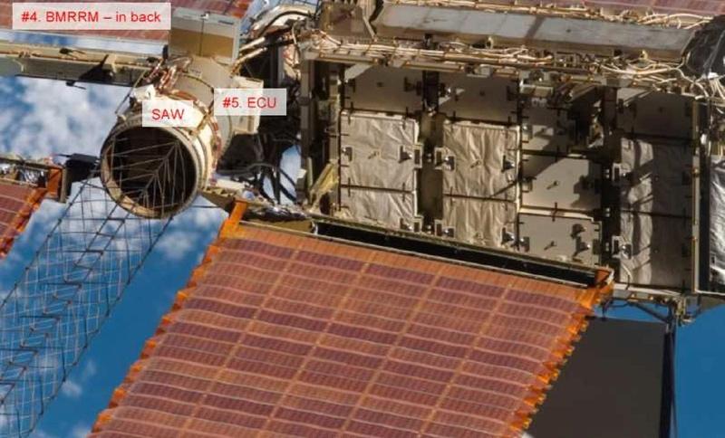 Liste des dysfonctionnements ISS nécessitant une EVA (big 13) 110