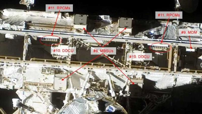Liste des dysfonctionnements ISS nécessitant une EVA (big 13) 310