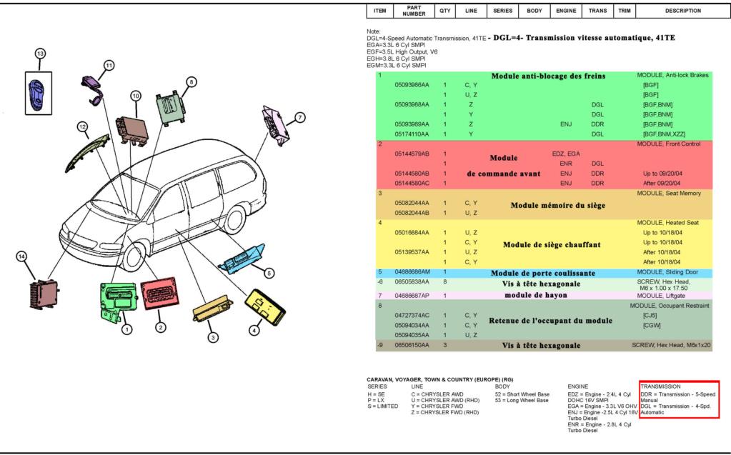 Porte coulissante électrique  sur s4 2005 Module10