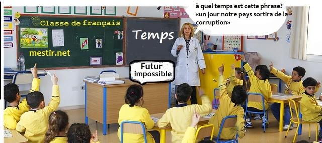 Classe de français Classe11