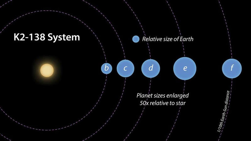 Actualités spatiales (Année 2018) 286fac10