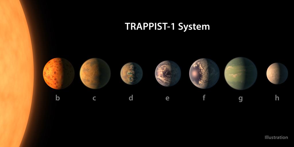 Actualités spatiales (Année 2018) 5_line10