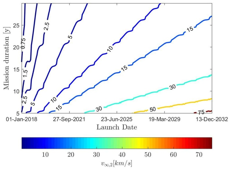 Actualités spatiales (2015 à 2017) - Page 42 F8999d10