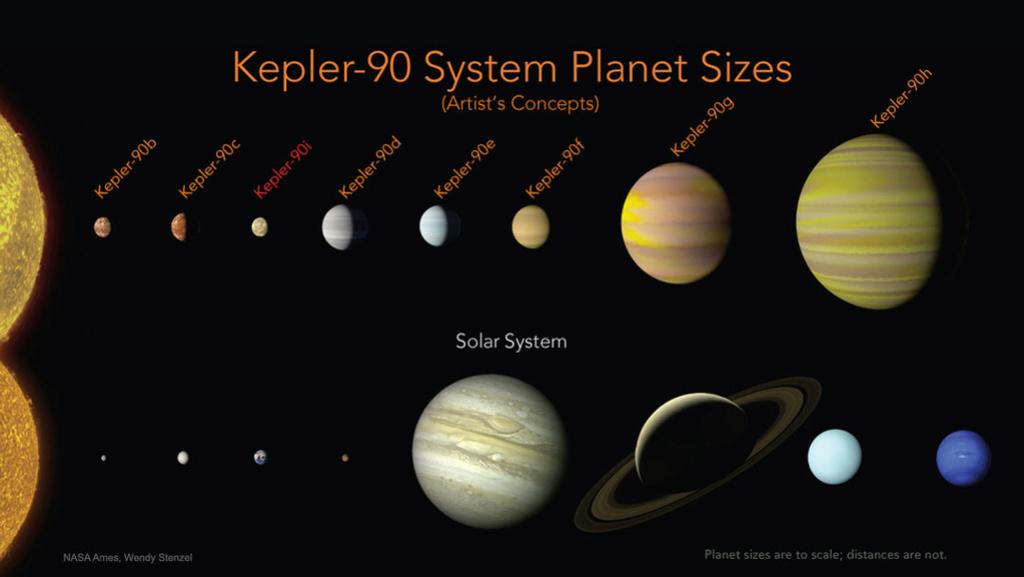 Image du jour (Année 2020) - Page 5 Kepler11