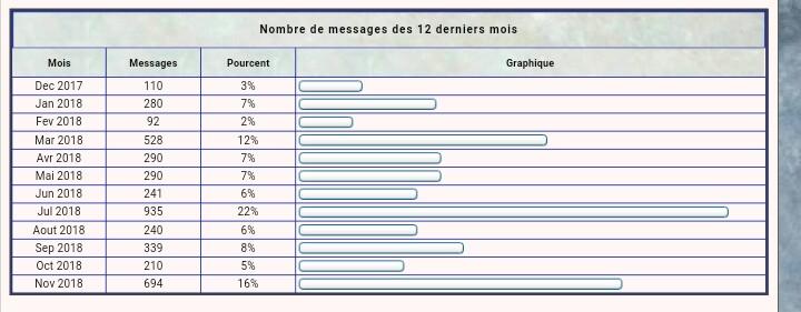 Nombre de messages ! _2018111