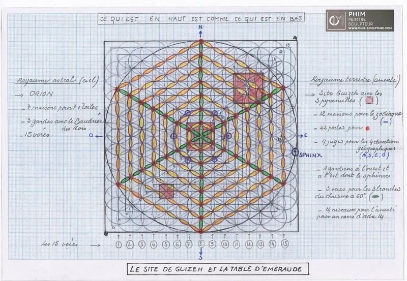 Astrologie - Page 4 D24l_c10