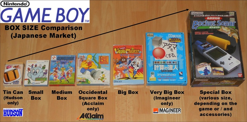 2°) Analyse des différents formats de boites GB JPN Format10
