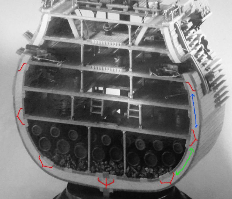 coupe HMS Victory Corel 1:98 Fil_co10
