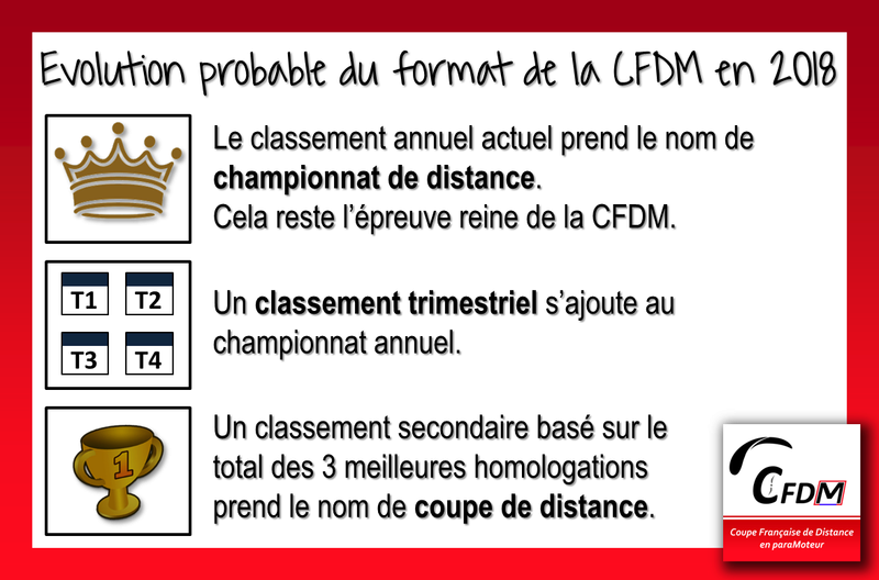 Discussion sur l'évolution du format de la CFDM en 2018 Image111