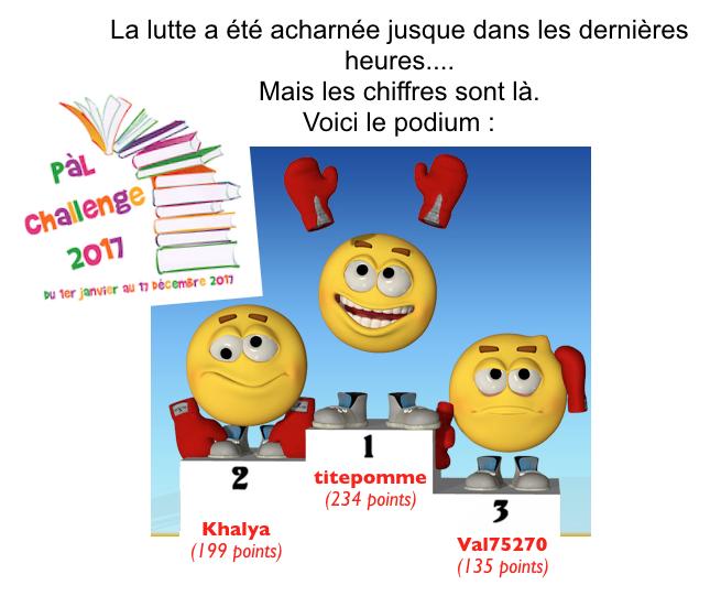 °°PàL challenge 2017°° - Page 19 Captu177