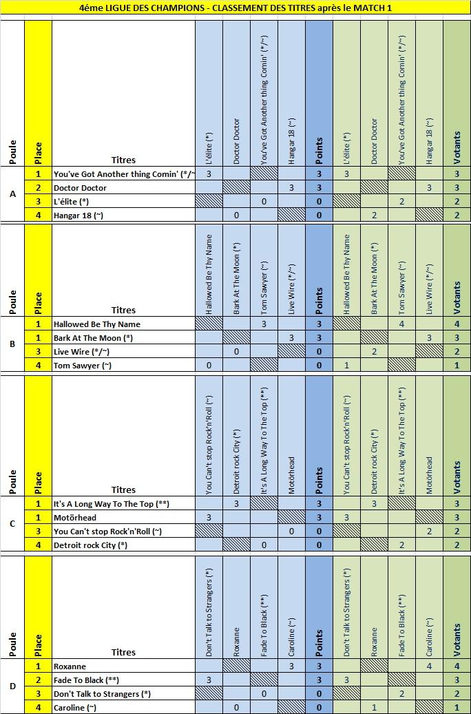 La Ligue des Champions n°7 à venir dans quelques mois - Page 4 Ldc4-m10