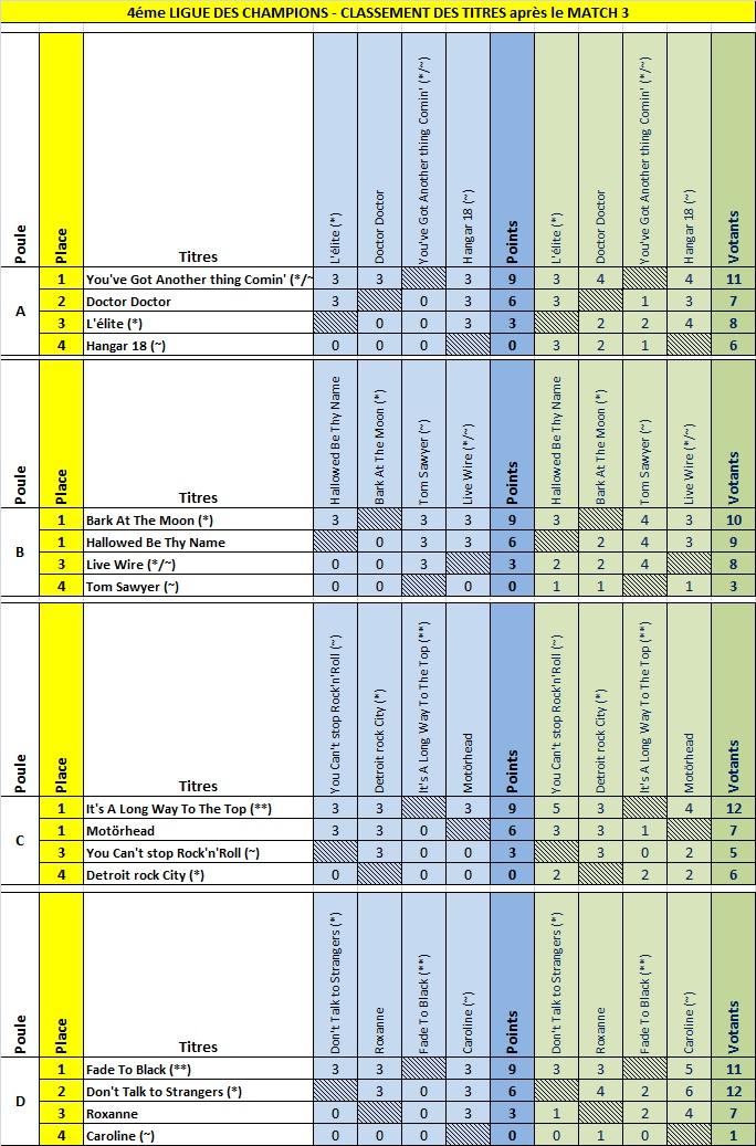 La Ligue des Champions n°7 à venir dans quelques mois - Page 5 Ldc4-m12