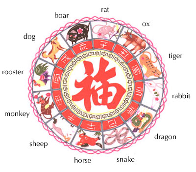 Horoscope - Page 3 Horosc10