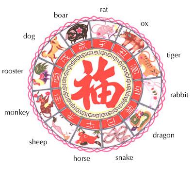 Horoscope - Page 10 Horosc18