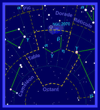 Horoscope - Page 10 Table10