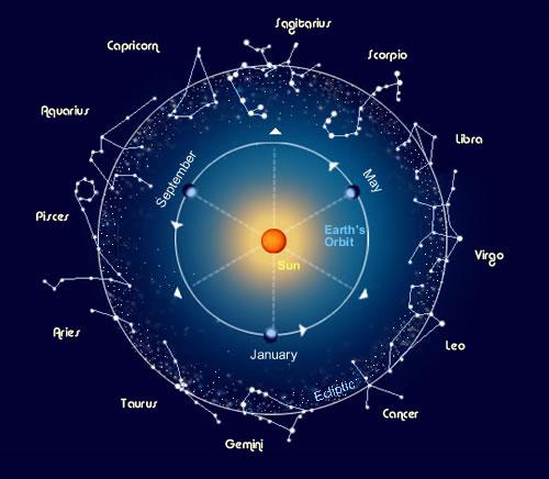 Horoscope - Page 10 Zodiak10
