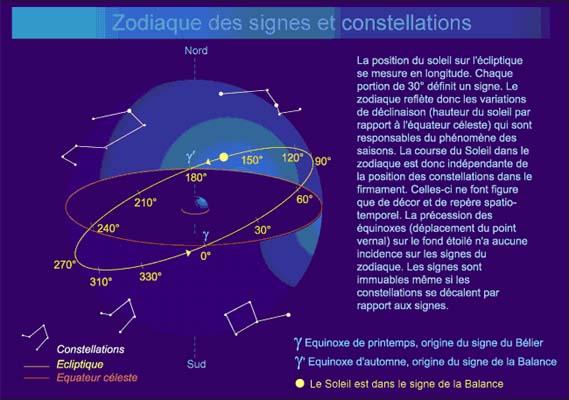 Horoscope - Page 3 Zodiaq11