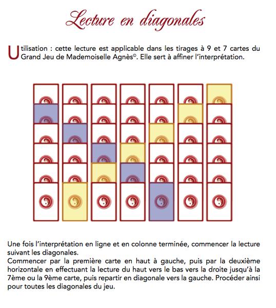 Lecture en diagonales avec le Grand jeu de Mademoiselle Agnès Lectur11