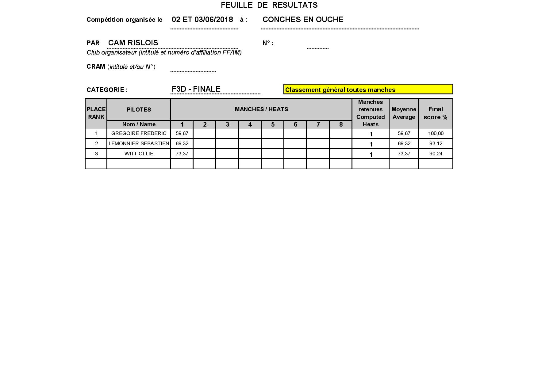 Normandie Cup - Page 2 F3d_co10