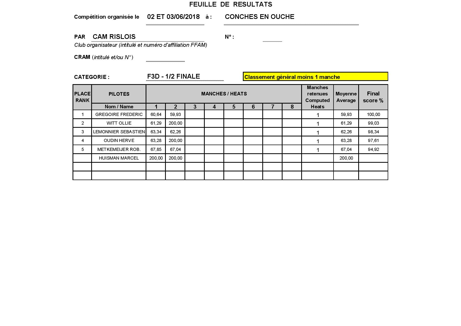 Normandie Cup - Page 2 F3d_co11