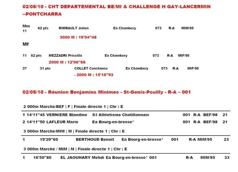 AIX le 1 mai CRM du Rhone alpe Aix_0_10